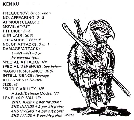 Original Kenku
